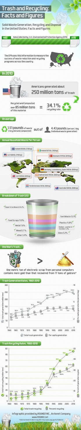 trash--recycling-trends_279