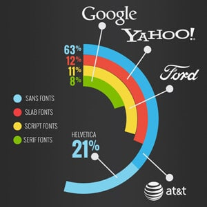 Logo and Font Color Infographic - Thumb