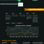 start-up-infographic-THUMBNAIL
